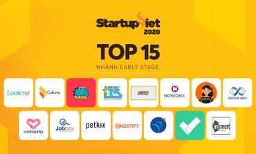Jobbox lọt top 15 startup xuất sắc tại Startup Việt 2020